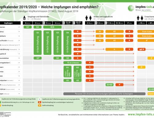 Masern-Impfpflicht ab März